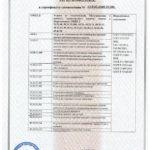 Сертификат Глонасс Крым_4