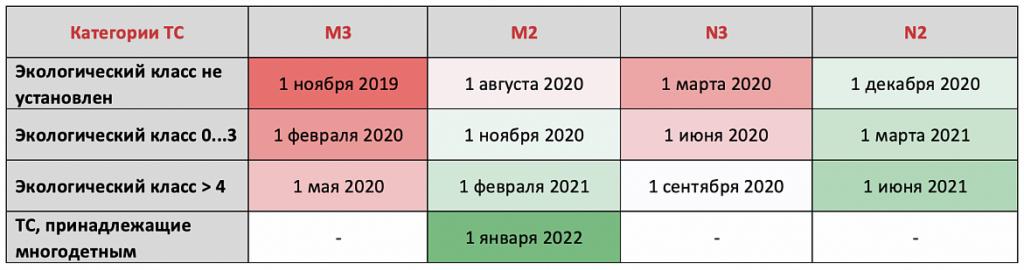 1-map2020